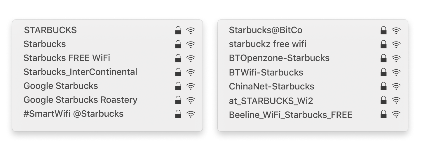 List of fake wifi names used to trick people into thinking they're connecting to a safe network: STARBUCKS, Starbucks, Starbucks FREE WiFi, Starbucks_InterContinental, Google Starbucks, Google Starbucks Roastery, #SmartWifi @Starbucks, Starbucks @BitCo, starbuckz free wifi, BTOpenzone-Starbucks, BTWifi-Starbucks, ChinaNet-Starbucks, at_STARBUCKS_Wi2, Beeling_WiFi_Starbucks_FREE.