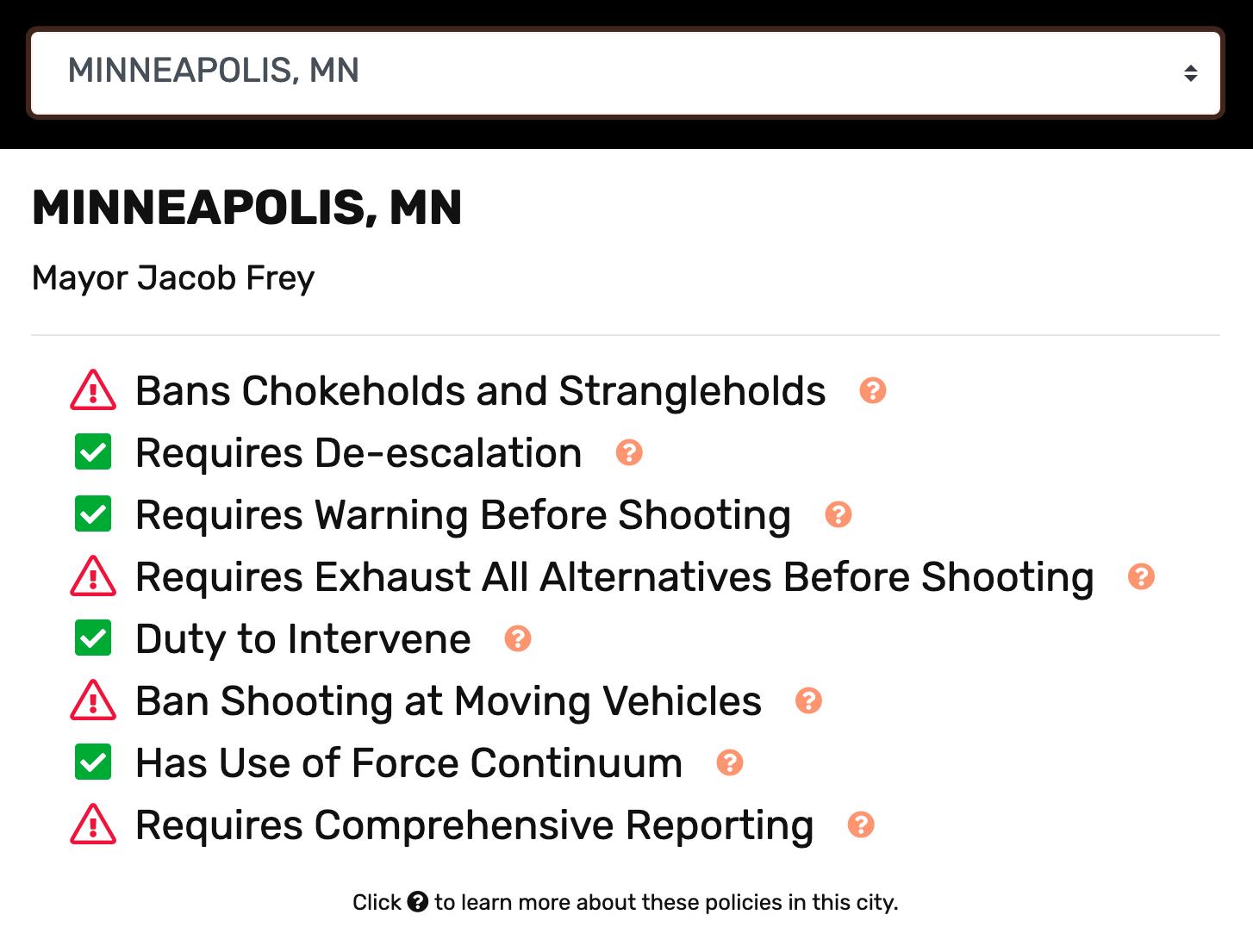 Minneapolis-Police-8-cant-wait-score