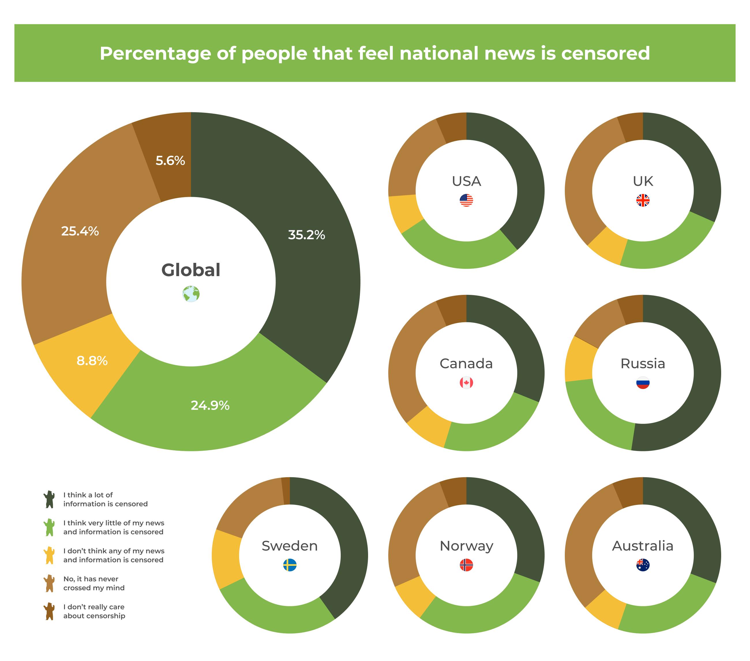 censorship_infographic_2