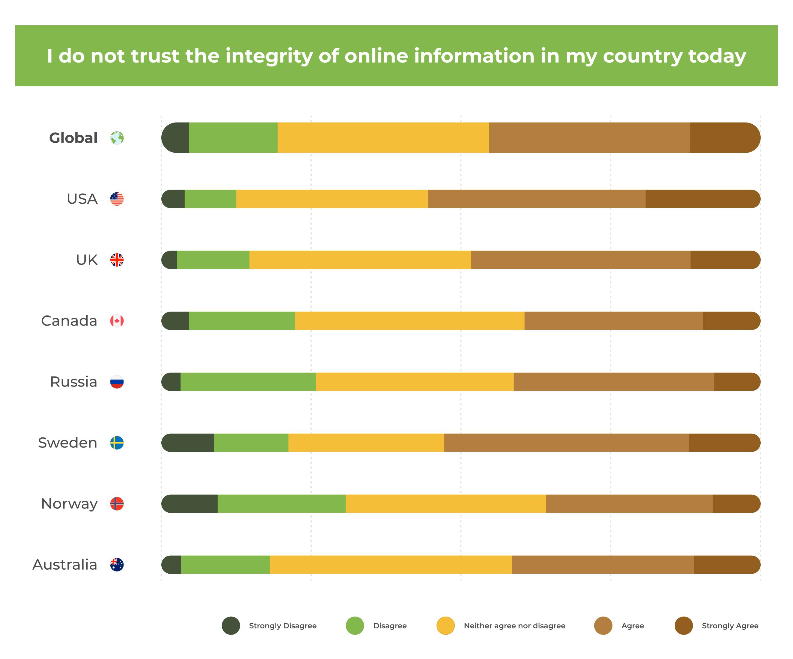 censorship_infographic_3
